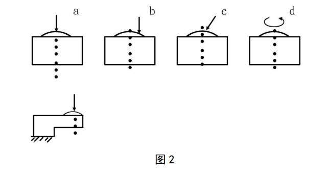 400KN数显式推拉力计传感器的基本要求和选择